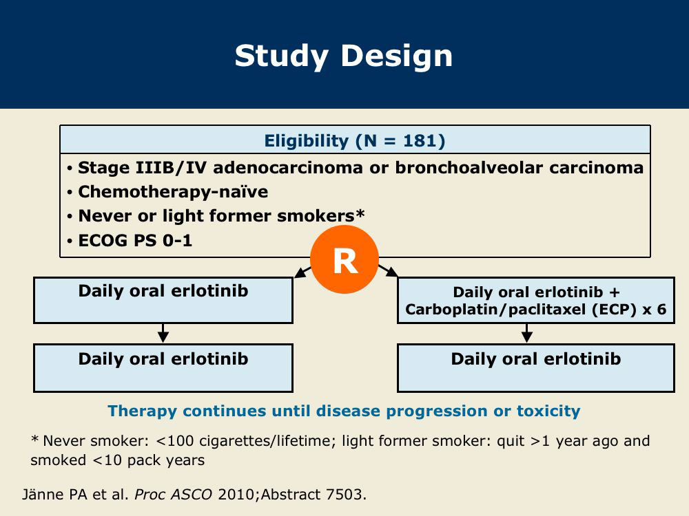 First-Line Erlotinib with or without Chemotherapy for Never
