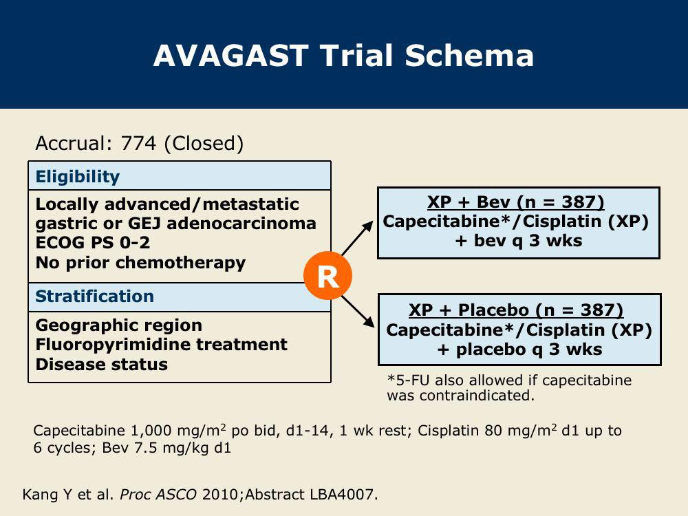 gastric cancer bevacizumab)