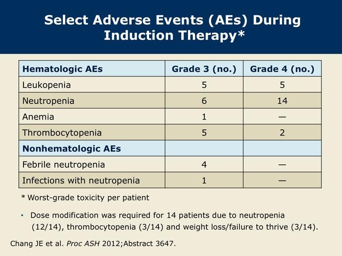 Rituximab Injection: MedlinePlus Drug Information