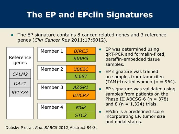 Signatures samples c